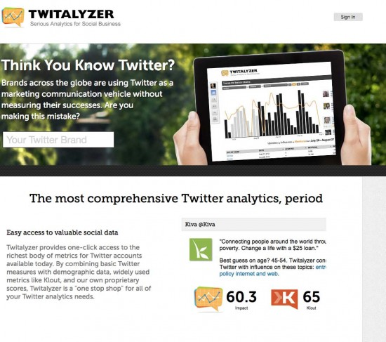 twitalyzer tool to manage twitter